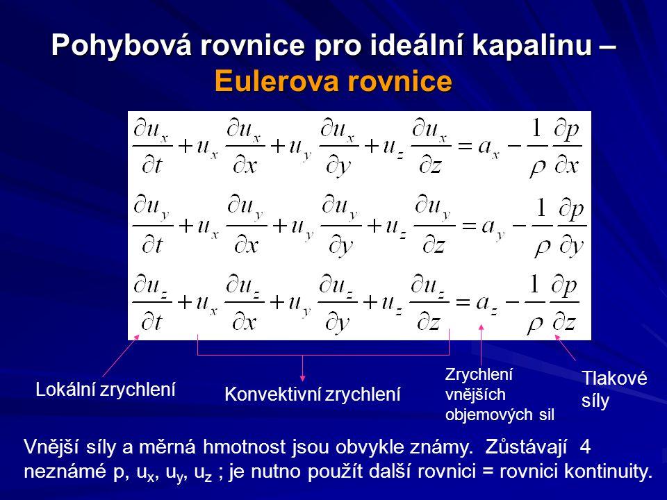 Pohybová rovnice pro ideální kapalinu – Eulerova rovnice