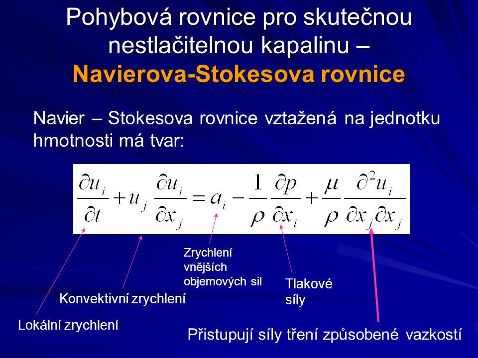 Pohybová rovnice pro skutečnou nestlačitelnou kapalinu – Navierova-Stokesova rovnice