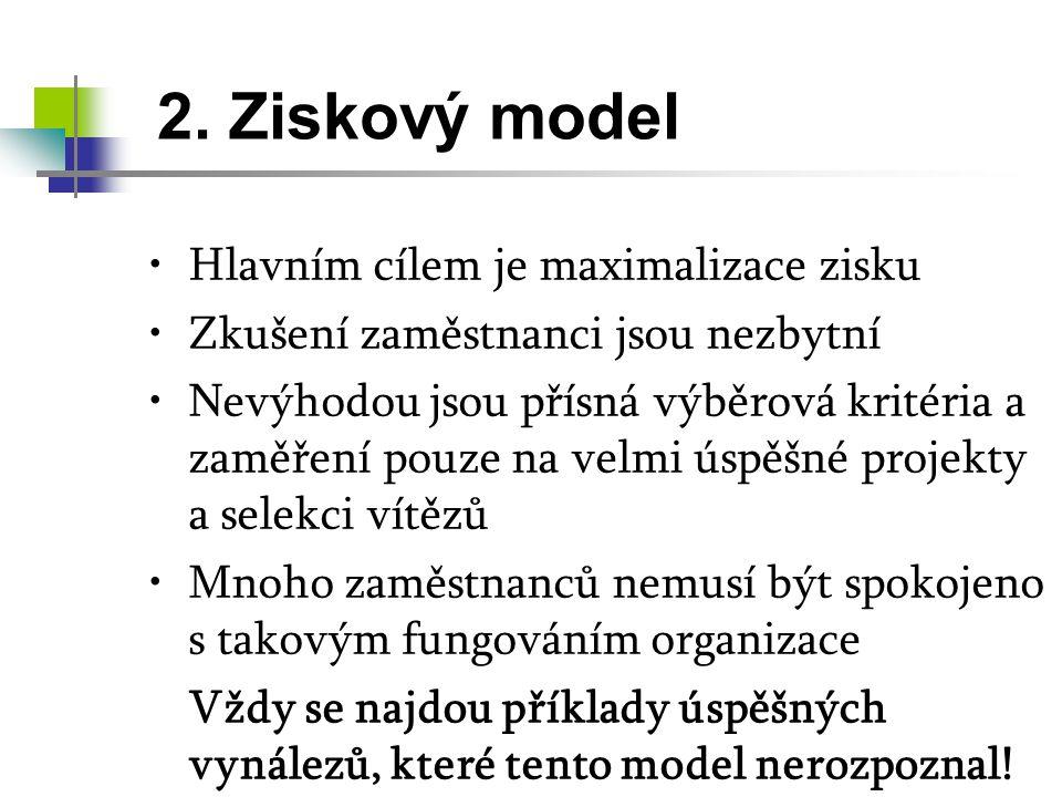2. Ziskový model Hlavním cílem je maximalizace zisku
