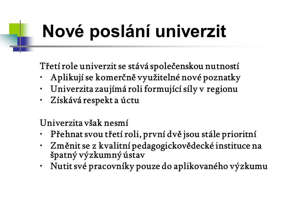Nové poslání univerzit