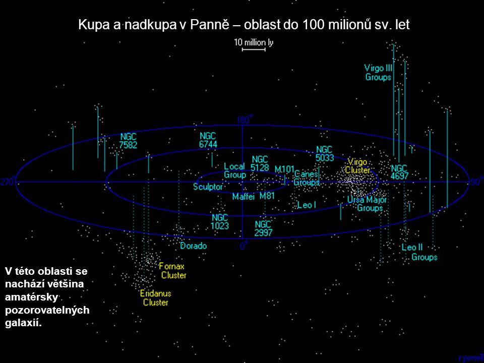 Kupa a nadkupa v Panně – oblast do 100 milionů sv. let