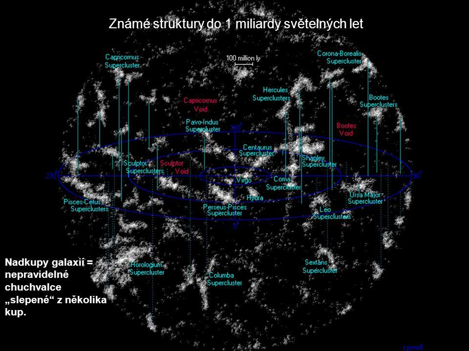 Známé struktury do 1 miliardy světelných let