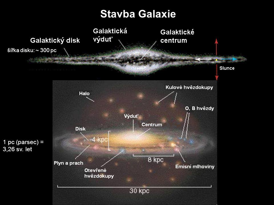Stavba Galaxie šířka disku: ~ 300 pc 1 pc (parsec) = 3,26 sv. let