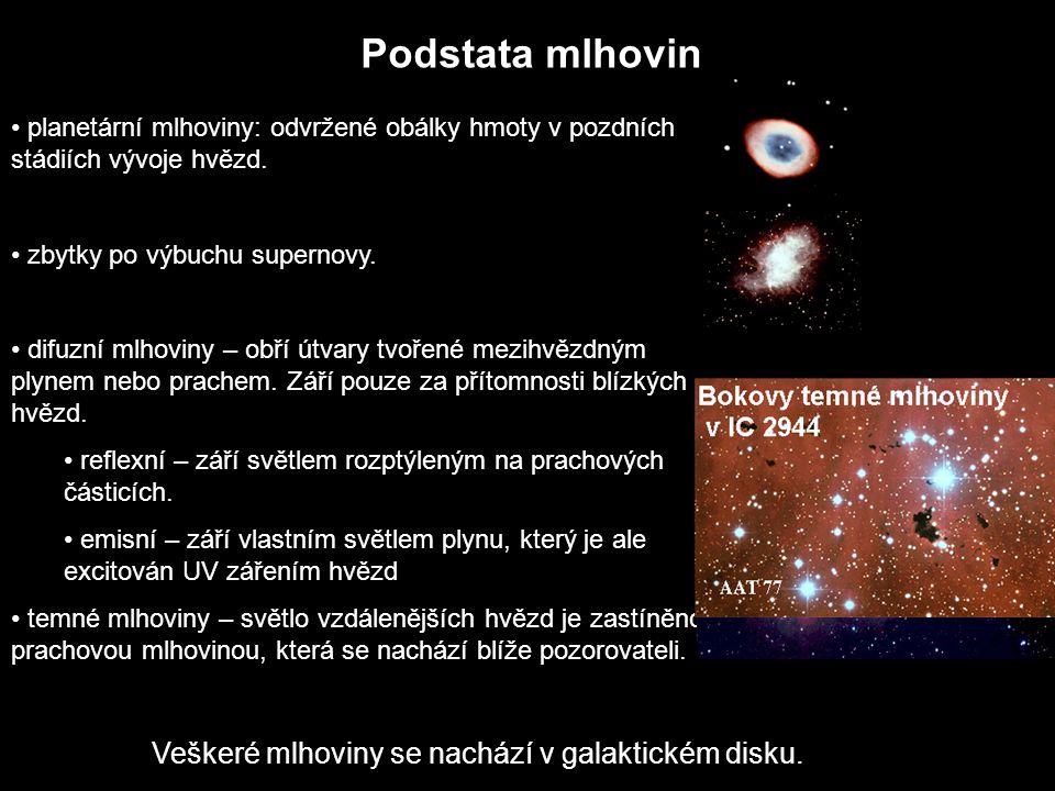 Podstata mlhovin Veškeré mlhoviny se nachází v galaktickém disku.