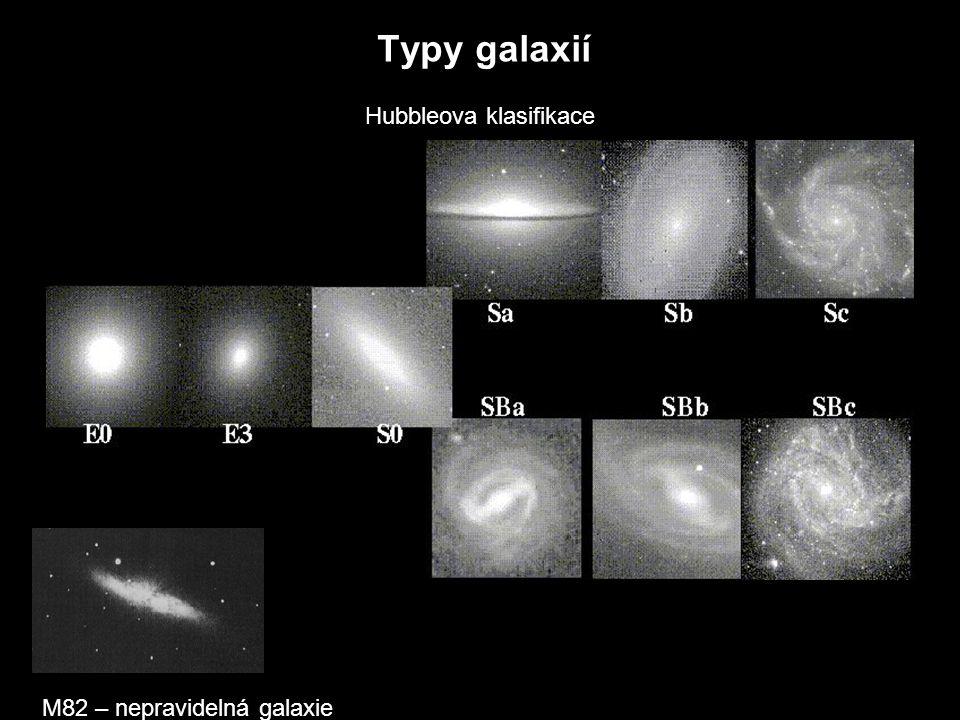 Hubbleova klasifikace