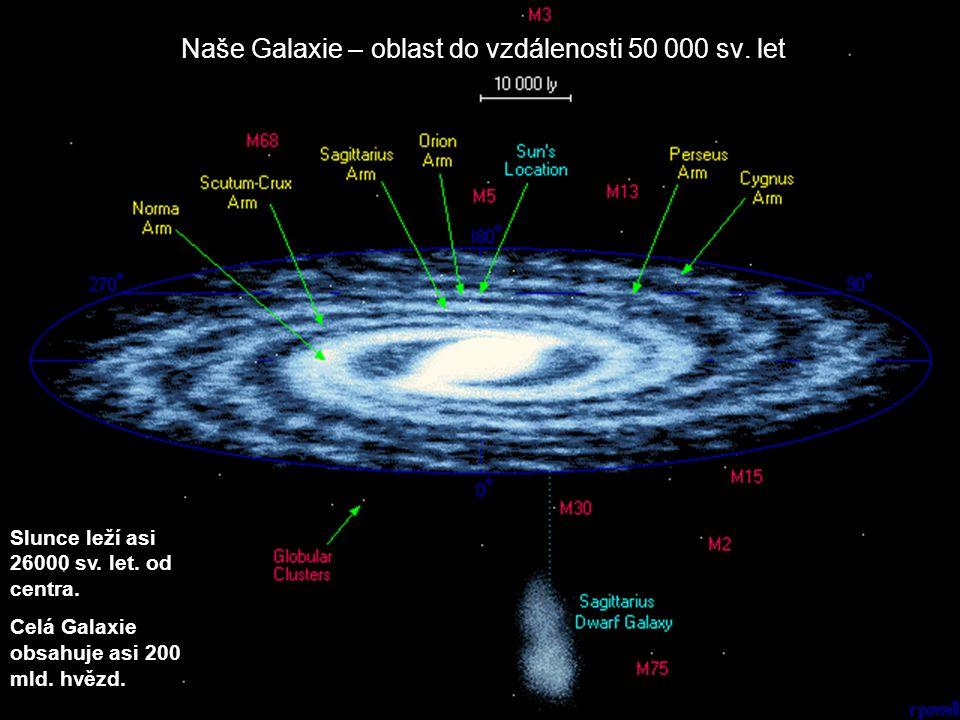Naše Galaxie – oblast do vzdálenosti 50 000 sv. let
