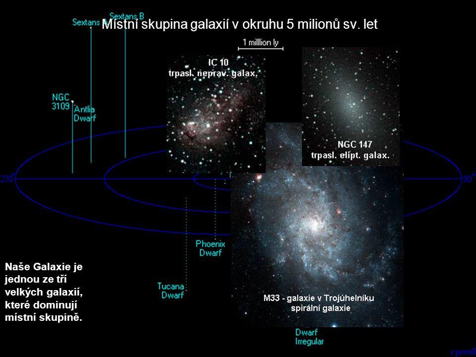Místní skupina galaxií v okruhu 5 milionů sv. let