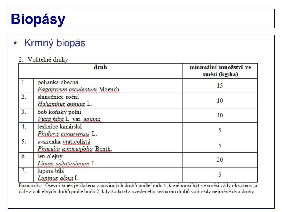 Biopásy Krmný biopás
