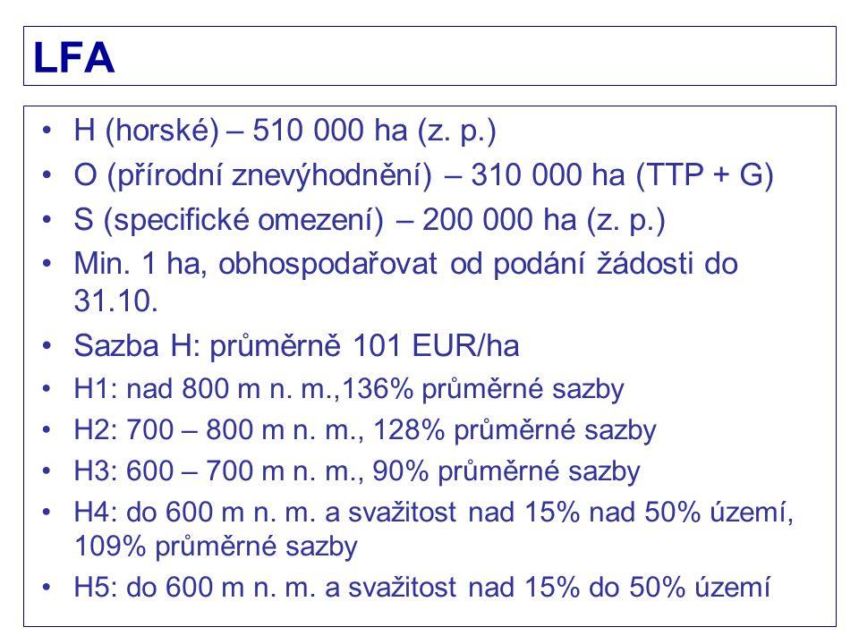 LFA H (horské) – 510 000 ha (z. p.) O (přírodní znevýhodnění) – 310 000 ha (TTP + G) S (specifické omezení) – 200 000 ha (z. p.)