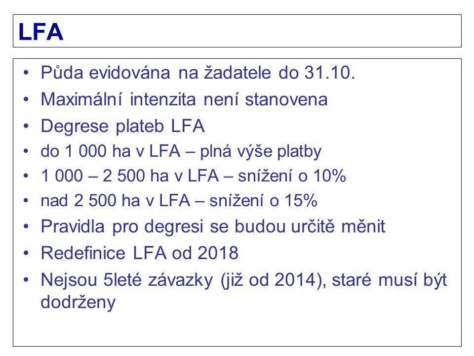 LFA Půda evidována na žadatele do 31.10.