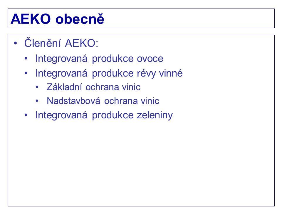 AEKO obecně Členění AEKO: Integrovaná produkce ovoce