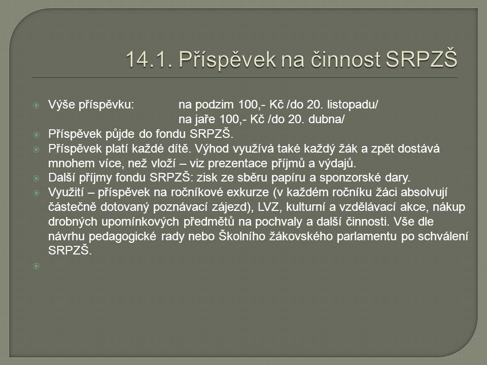 14.1. Příspěvek na činnost SRPZŠ