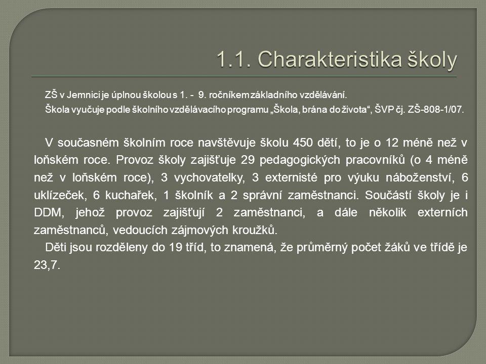 1.1. Charakteristika školy