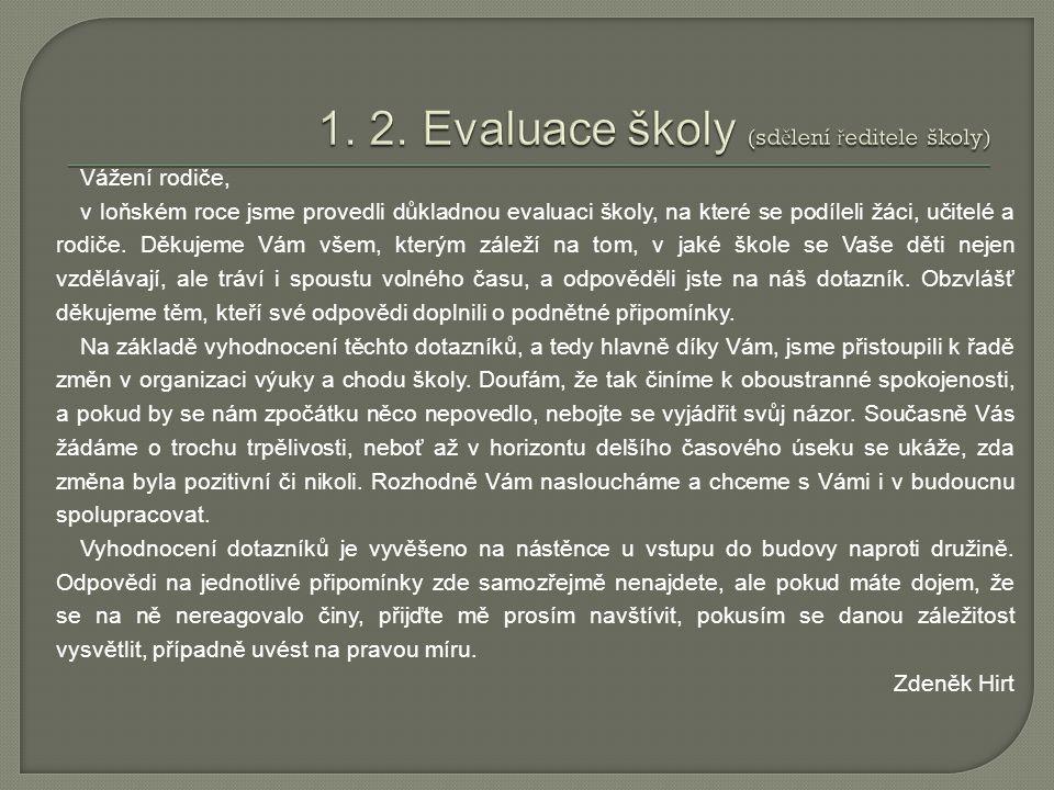 1. 2. Evaluace školy (sdělení ředitele školy)