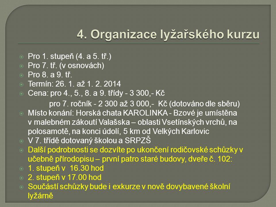4. Organizace lyžařského kurzu