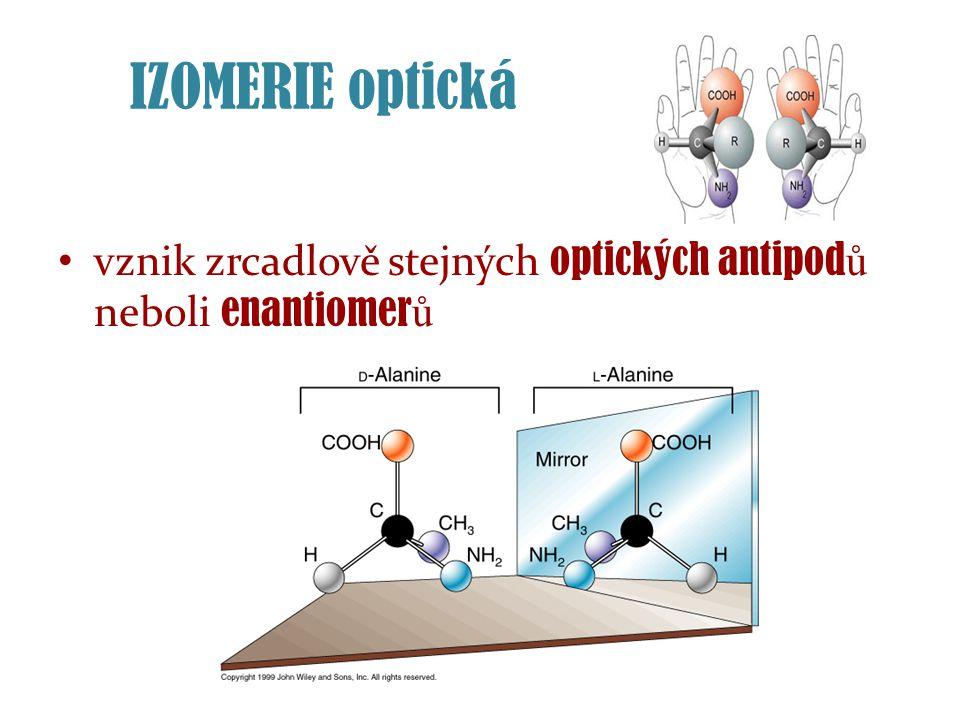 IZOMERIE optická vznik zrcadlově stejných optických antipodů neboli enantiomerů