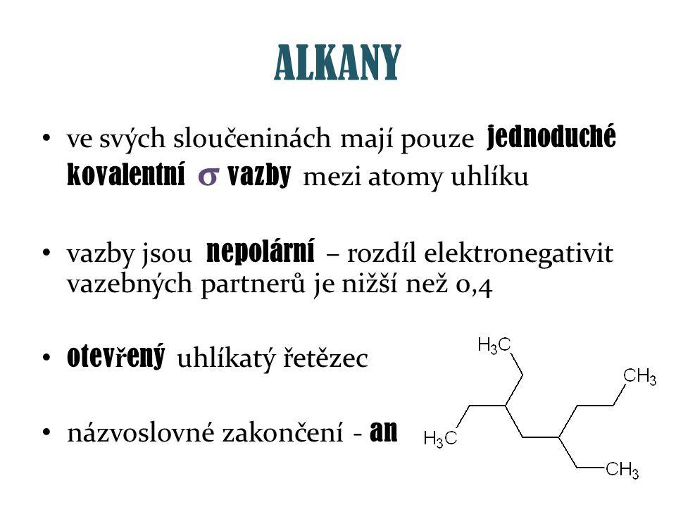 ALKANY ve svých sloučeninách mají pouze jednoduché kovalentní σ vazby mezi atomy uhlíku.