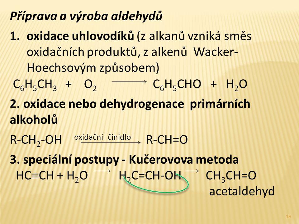 Příprava a výroba aldehydů