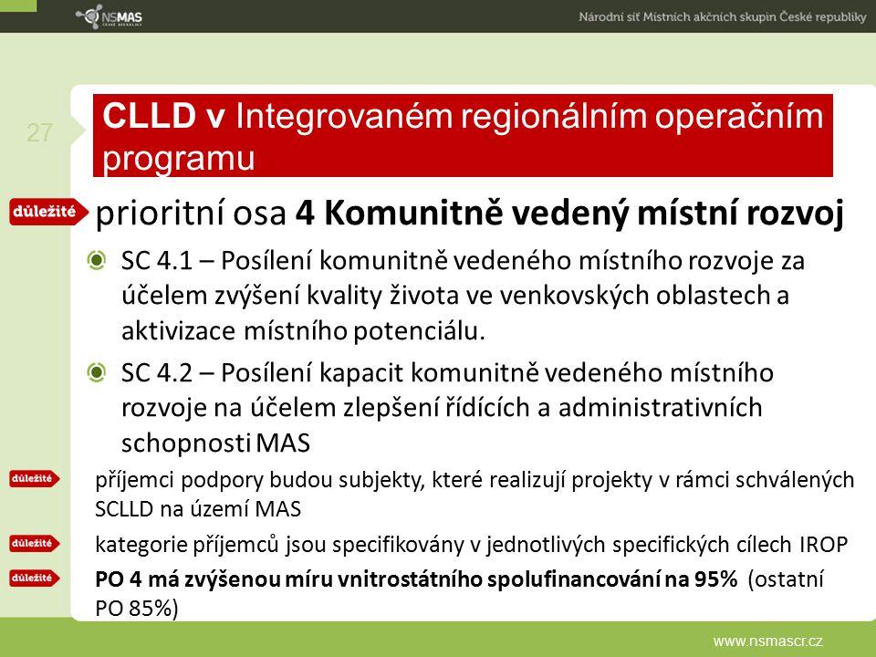 CLLD v Integrovaném regionálním operačním programu