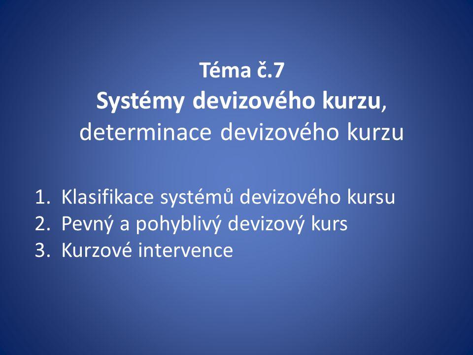 Téma č.7 Systémy devizového kurzu, determinace devizového kurzu