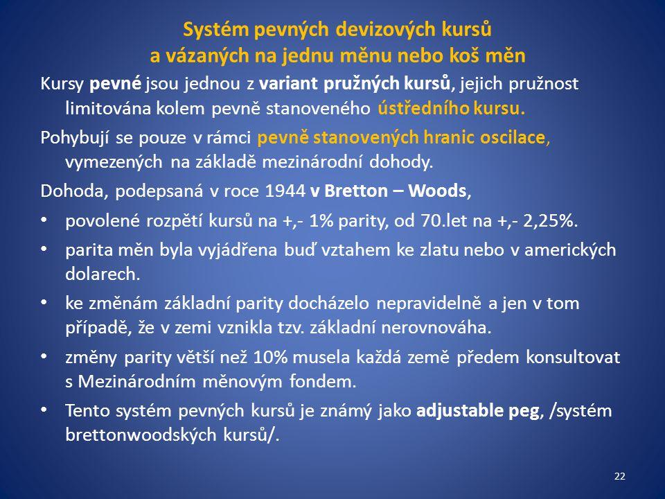 Systém pevných devizových kursů a vázaných na jednu měnu nebo koš měn