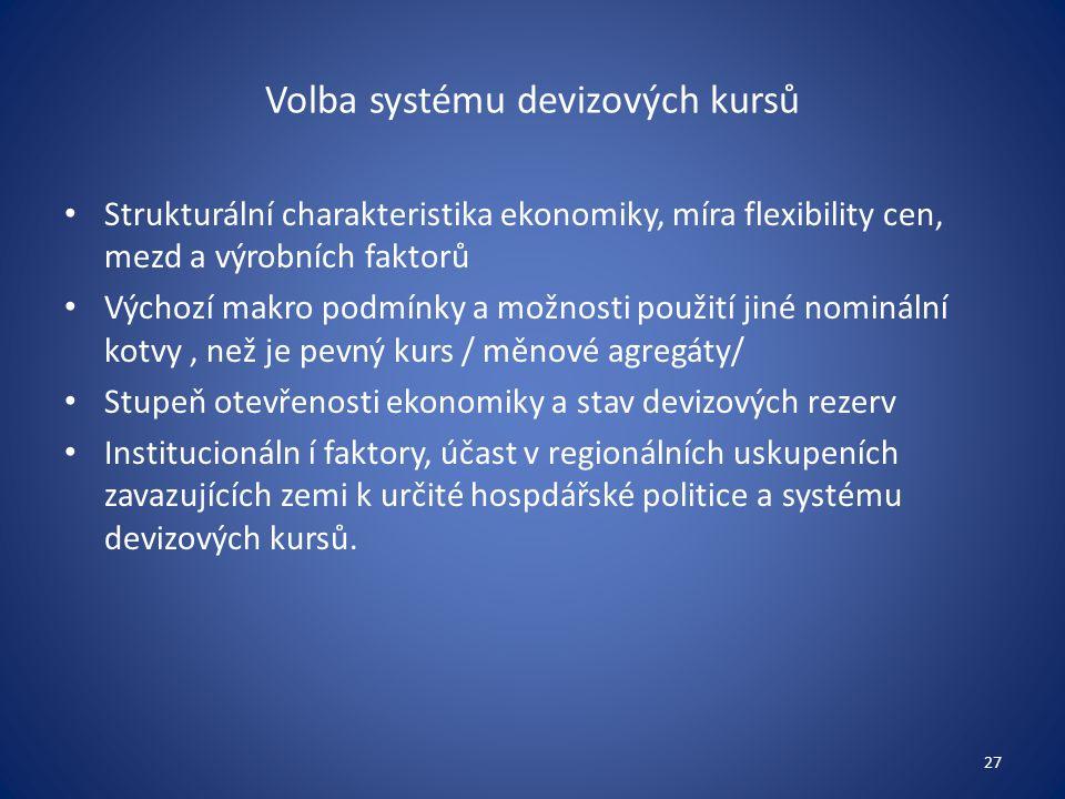 Volba systému devizových kursů