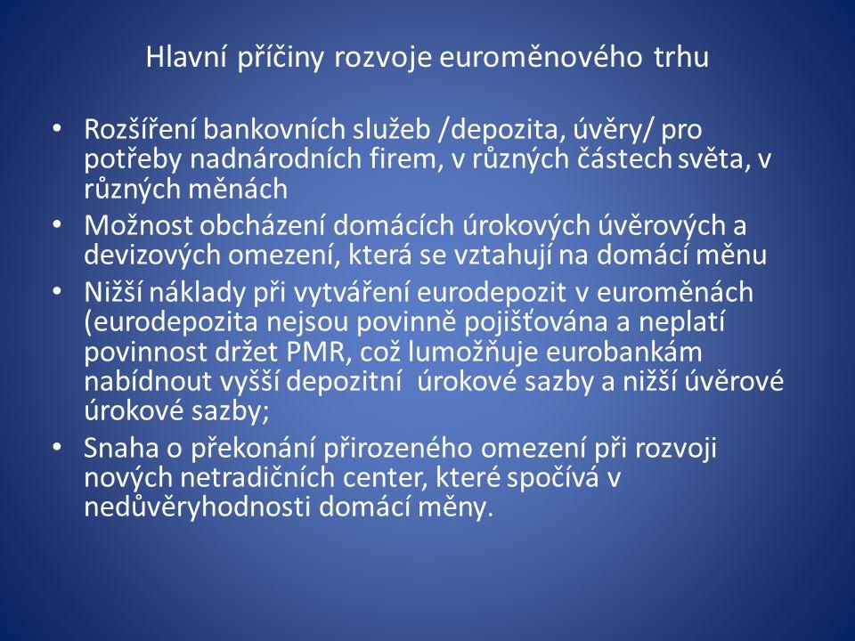 Hlavní příčiny rozvoje euroměnového trhu