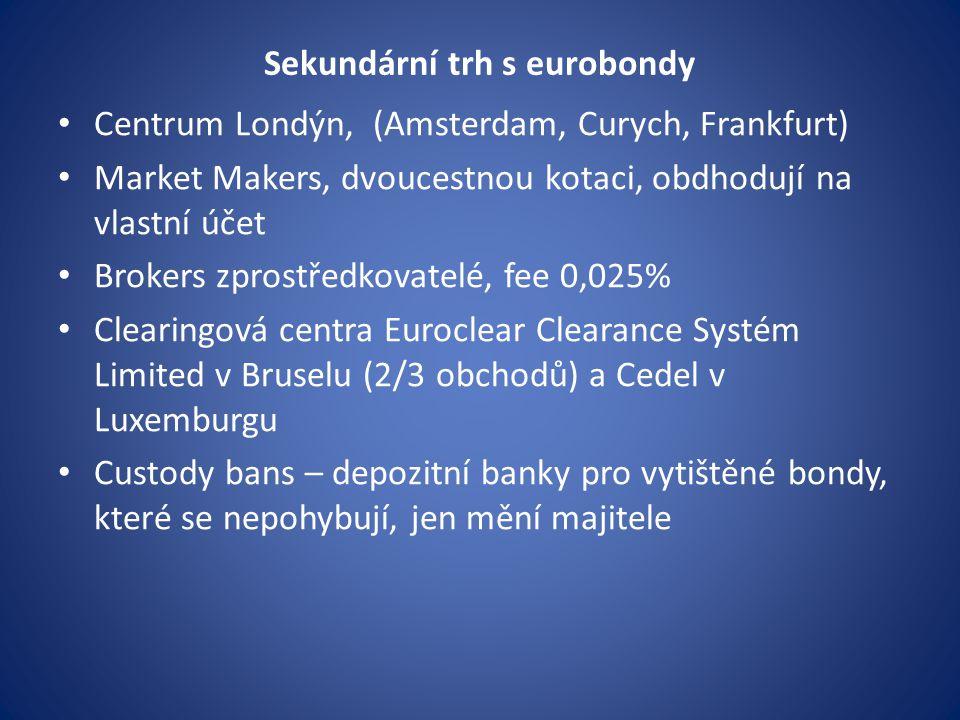 Sekundární trh s eurobondy