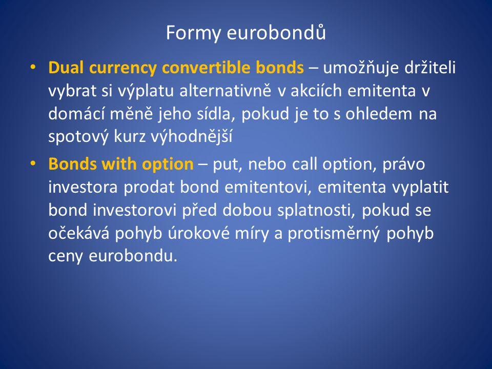 Formy eurobondů