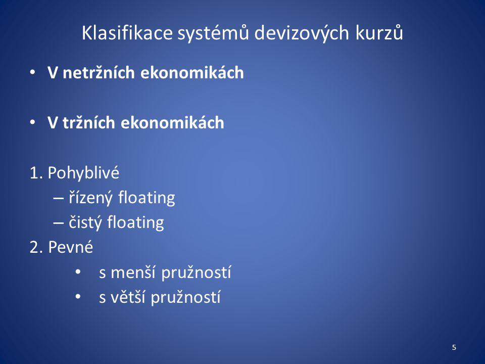 Klasifikace systémů devizových kurzů