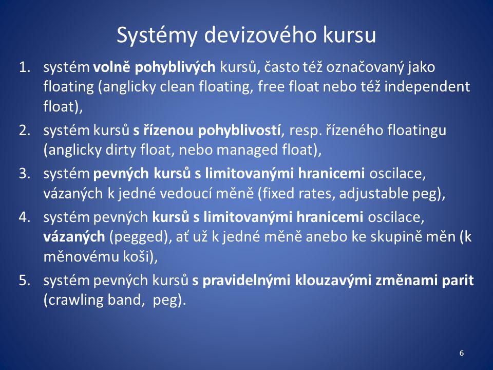 Systémy devizového kursu