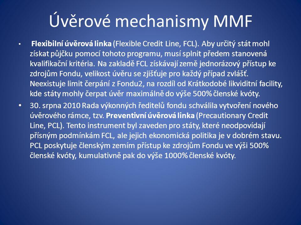 Úvěrové mechanismy MMF