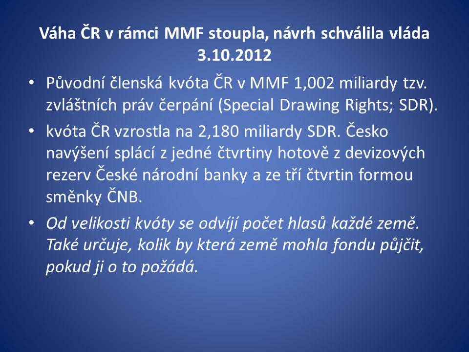 Váha ČR v rámci MMF stoupla, návrh schválila vláda 3.10.2012