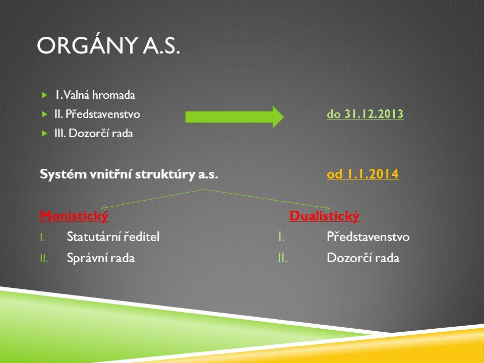 Orgány A.S. Systém vnitřní struktúry a.s. od 1.1.2014