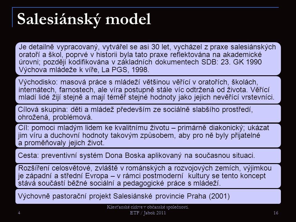 Křesťanské církve v občanské společnosti. ETF / Jabok 2011