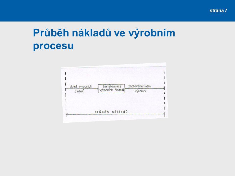 Průběh nákladů ve výrobním procesu