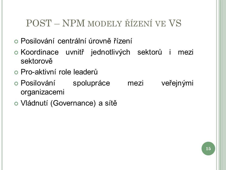 POST – NPM modely řízení ve VS