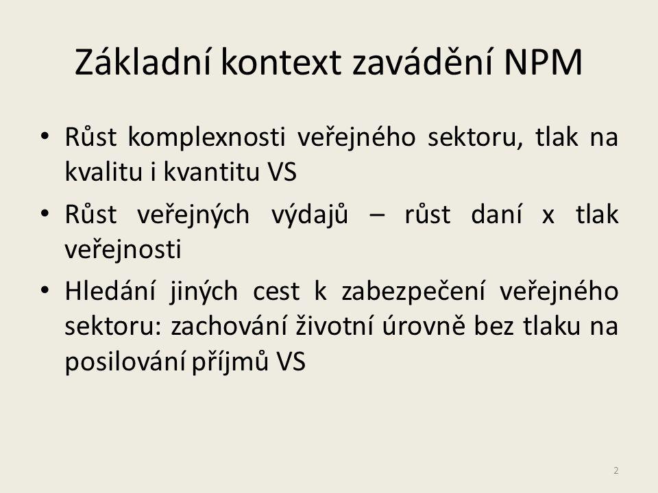 Základní kontext zavádění NPM