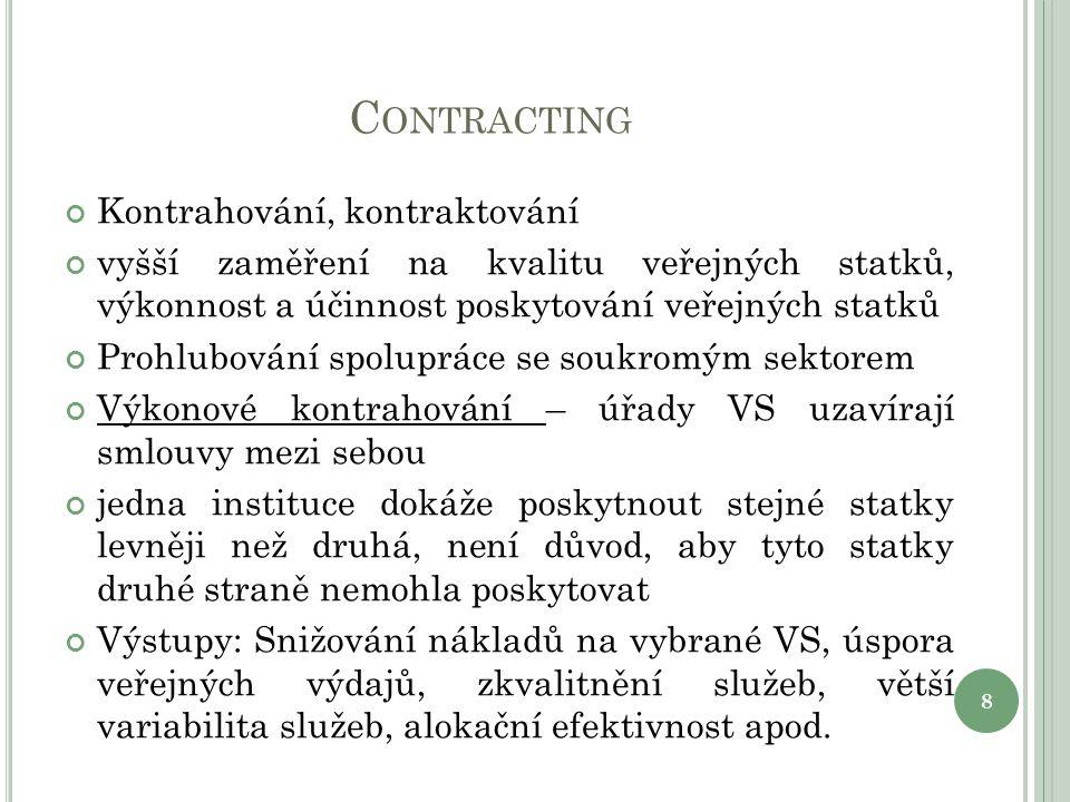 Contracting Kontrahování, kontraktování