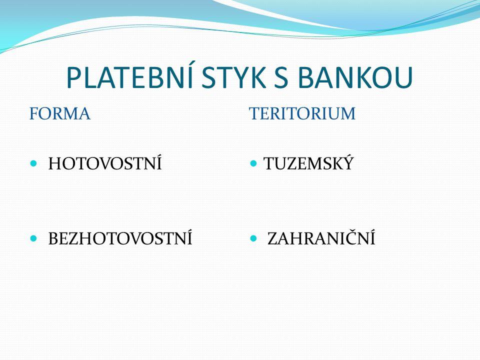 PLATEBNÍ STYK S BANKOU FORMA HOTOVOSTNÍ BEZHOTOVOSTNÍ TERITORIUM