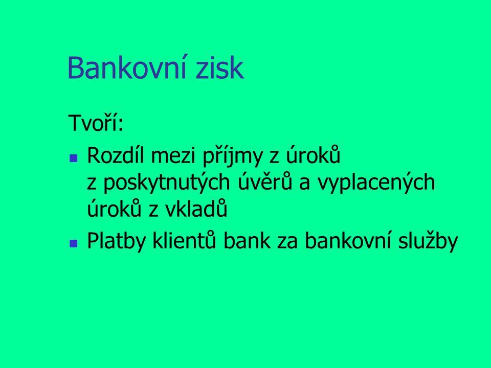 Bankovní zisk Tvoří: Rozdíl mezi příjmy z úroků z poskytnutých úvěrů a vyplacených úroků z vkladů.