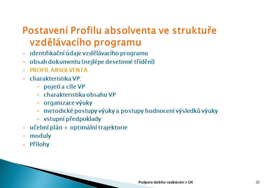 Postavení Profilu absolventa ve struktuře vzdělávacího programu