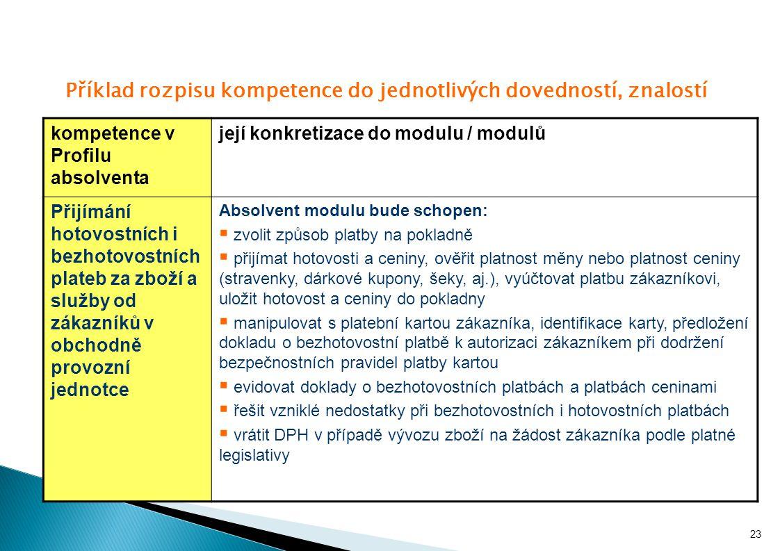 Příklad rozpisu kompetence do jednotlivých dovedností, znalostí