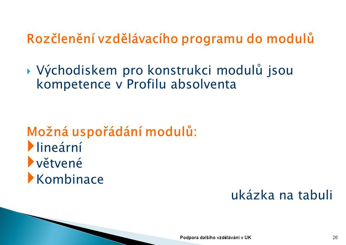 Rozčlenění vzdělávacího programu do modulů