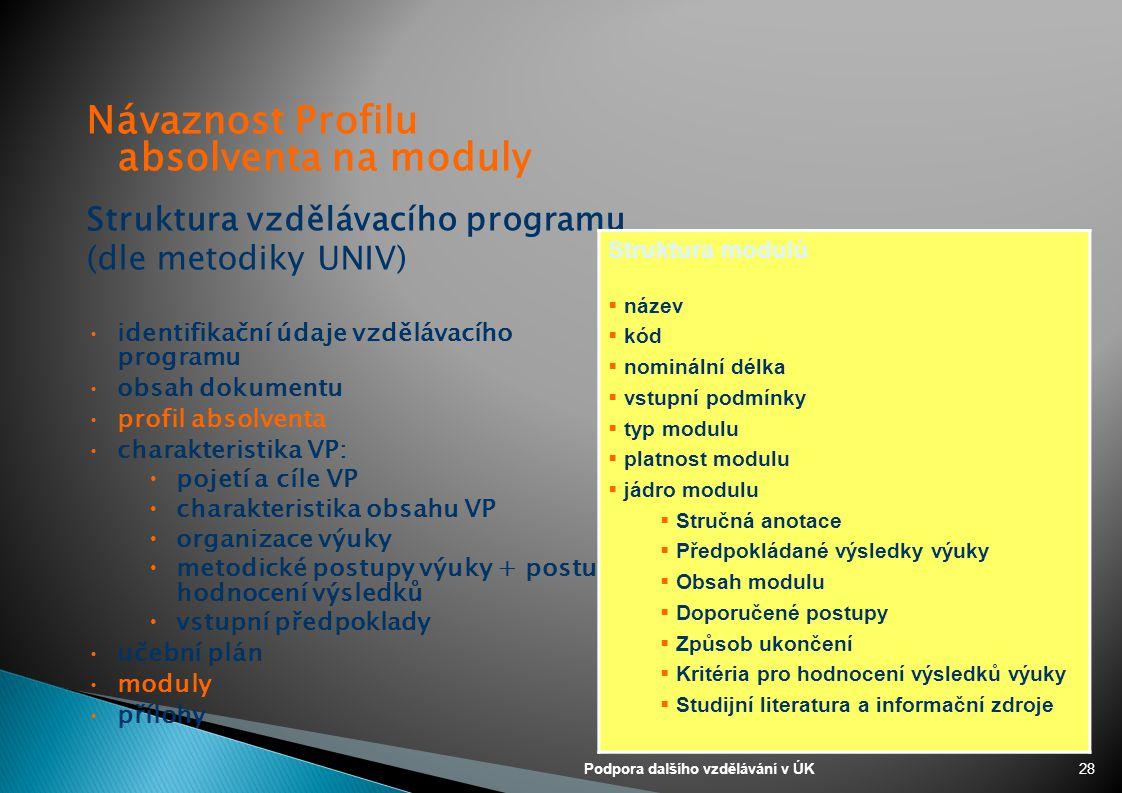 Návaznost Profilu absolventa na moduly