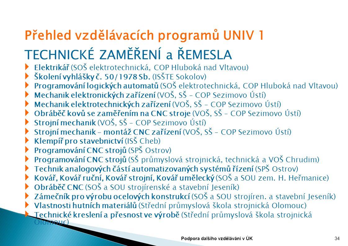 Přehled vzdělávacích programů UNIV 1 TECHNICKÉ ZAMĚŘENÍ a ŘEMESLA