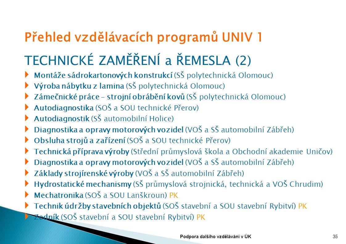 Přehled vzdělávacích programů UNIV 1 TECHNICKÉ ZAMĚŘENÍ a ŘEMESLA (2)