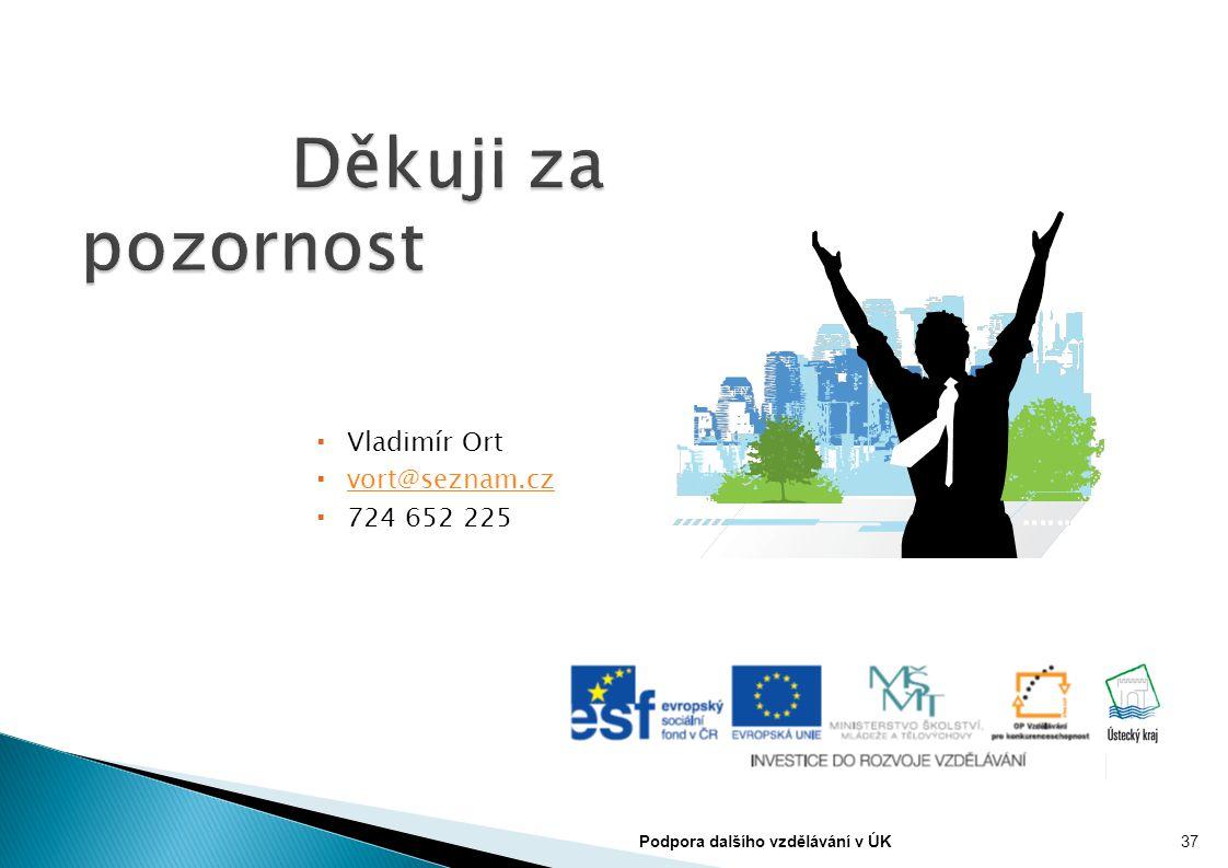 Děkuji za pozornost Vladimír Ort vort@seznam.cz 724 652 225