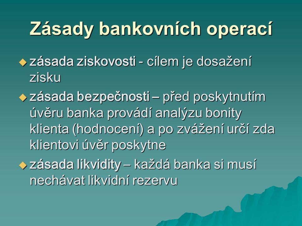 Zásady bankovních operací