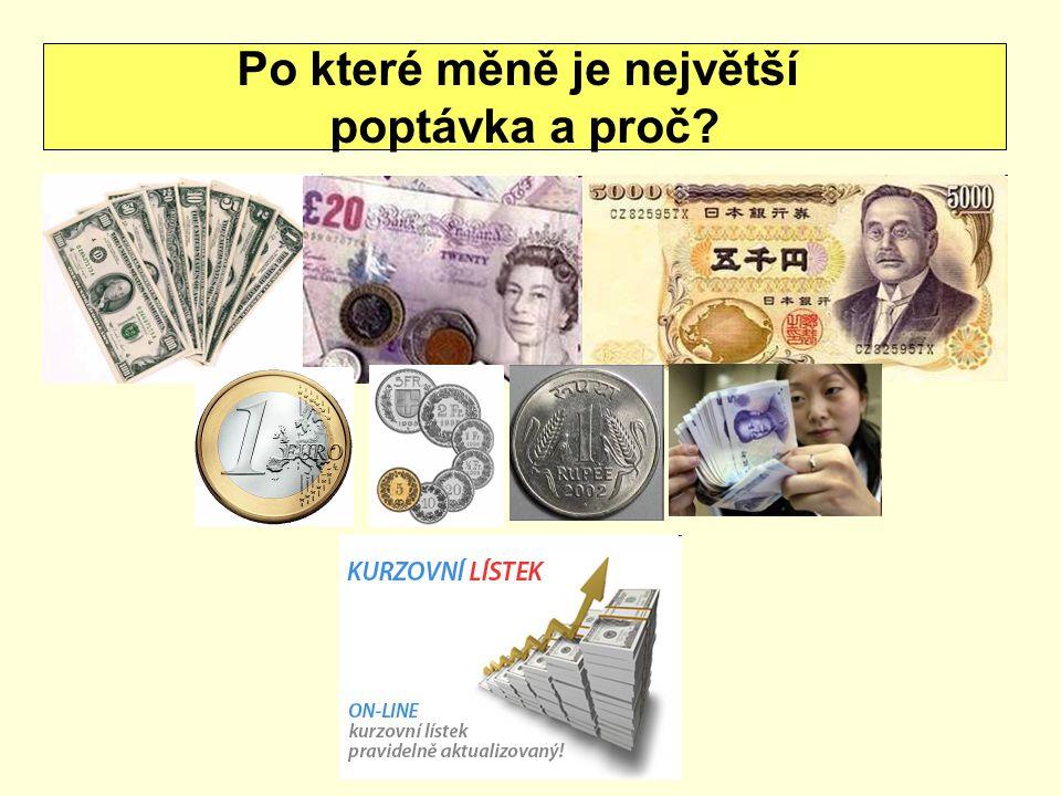 Po které měně je největší